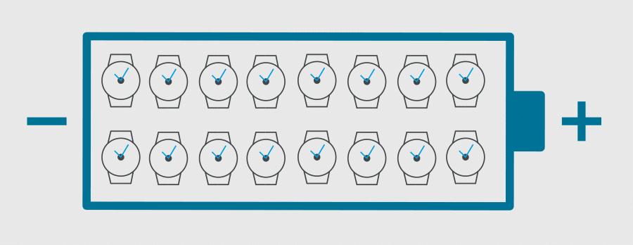 Längere Smartwatch Laufzeiten durch neuen Lithium Akku?